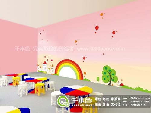 幼儿园教墙面除了地面还有5个面需要装饰图片